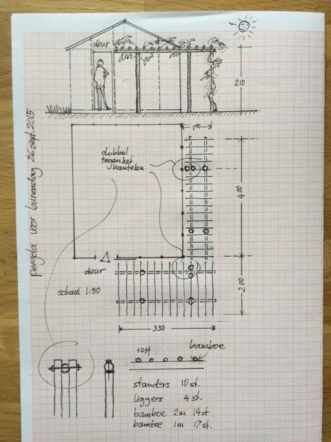 Het prachtige ontwerp van Gunter voor de te bouwen pergola
